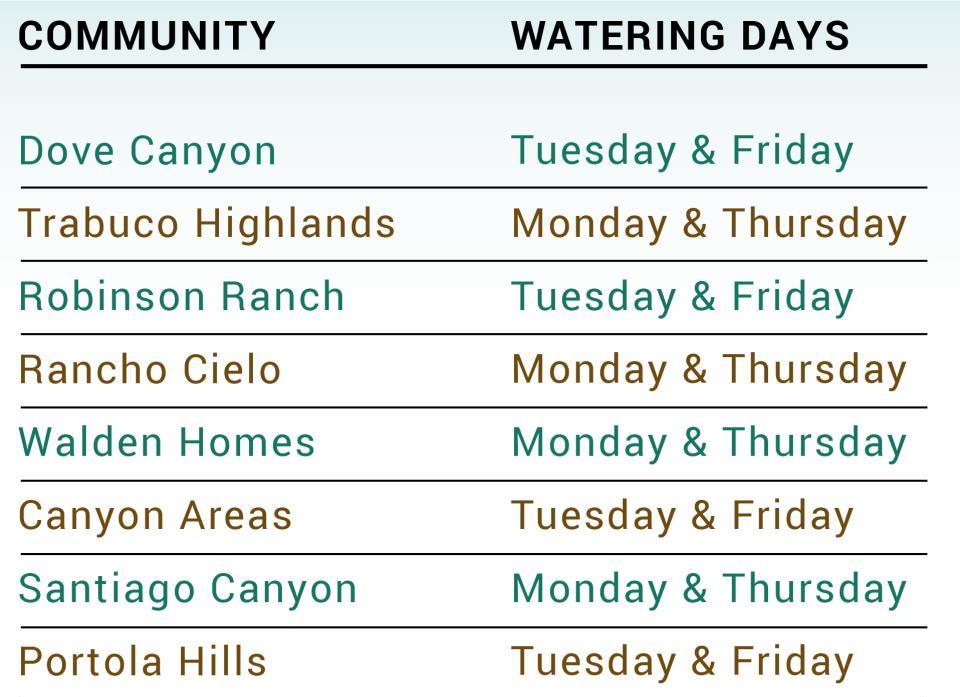 Watering Day Schedule